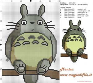 Totoro Resources